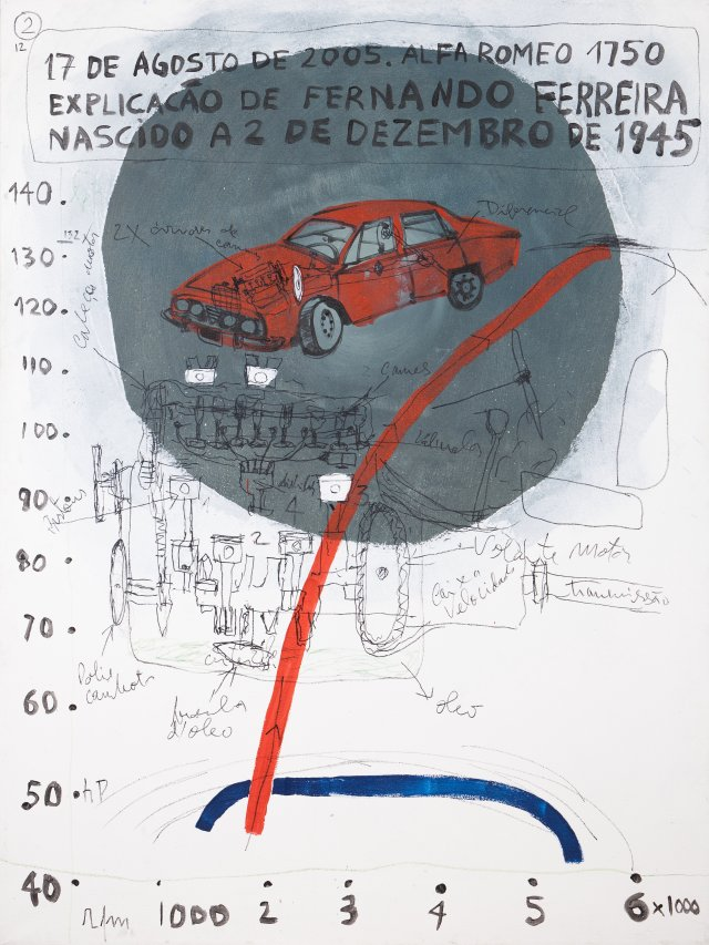 """Sr. Fernando Ferreira"", 2005"