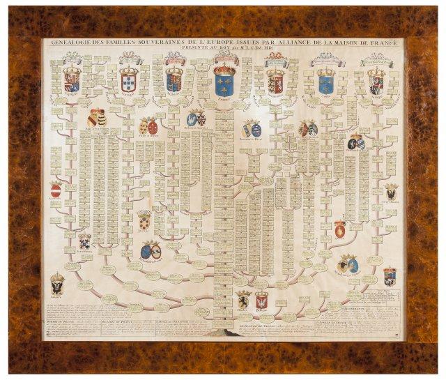 """""""Genealogie des families souveraines de l'Europe issues par alliance de la maison de France Presenté au Roy par M.r L. C.D.S. M.D """""""